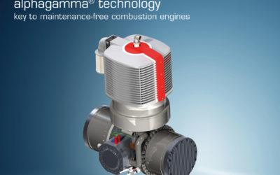 alphagamma®  technology: 18.000 hours of operating experience
